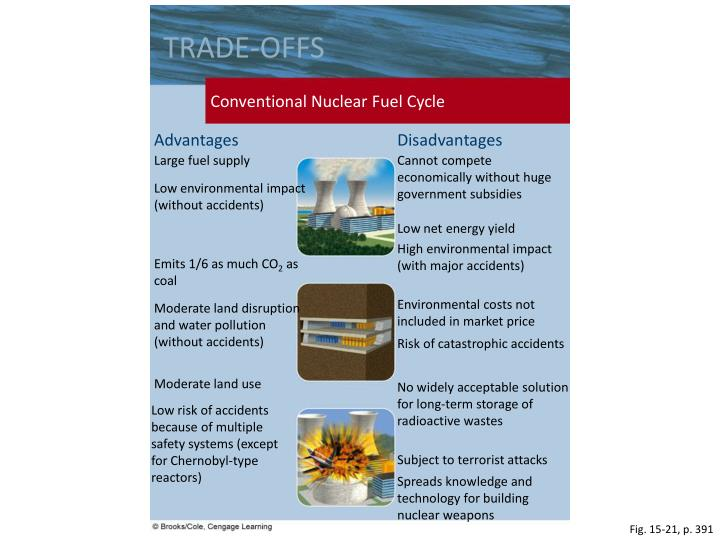 nuclear energy advantages and disadvantages pdf