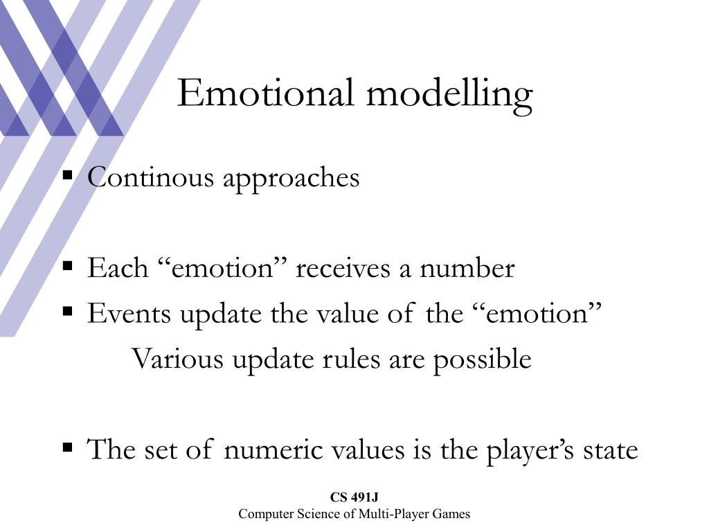 Emotional modelling
