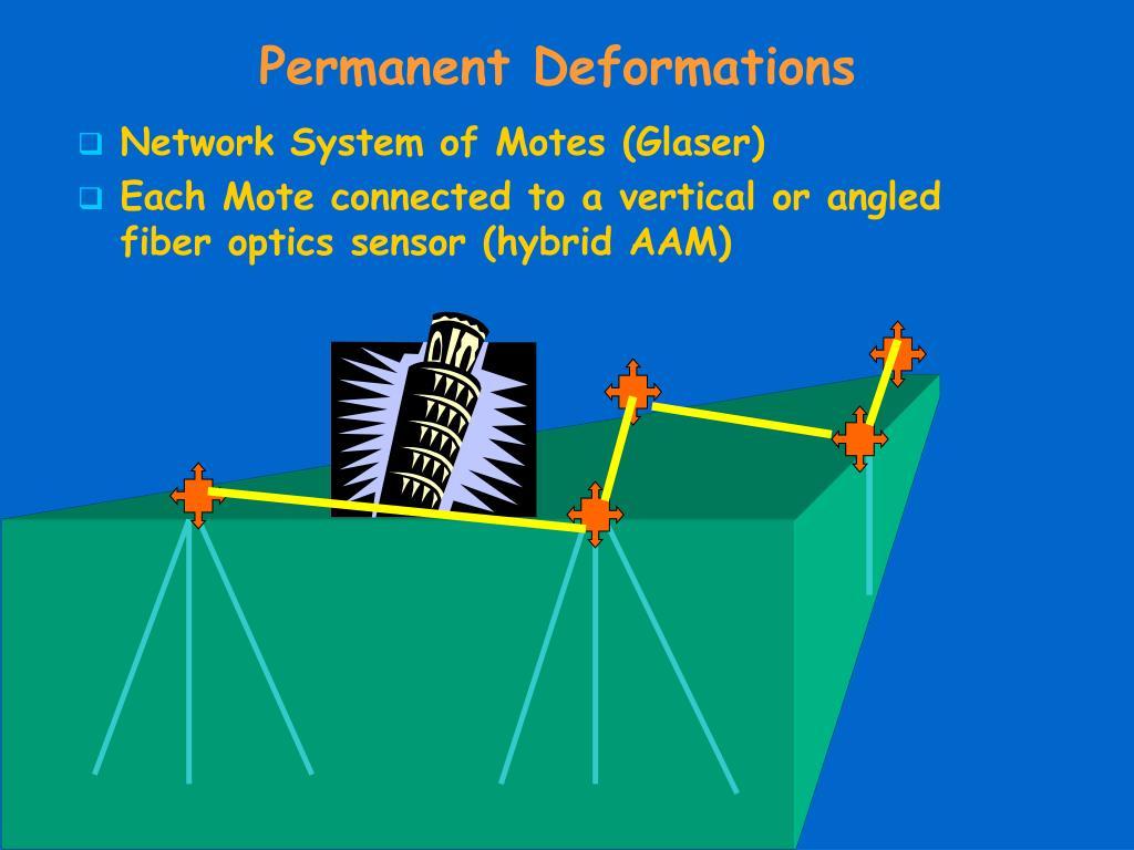 Permanent Deformations