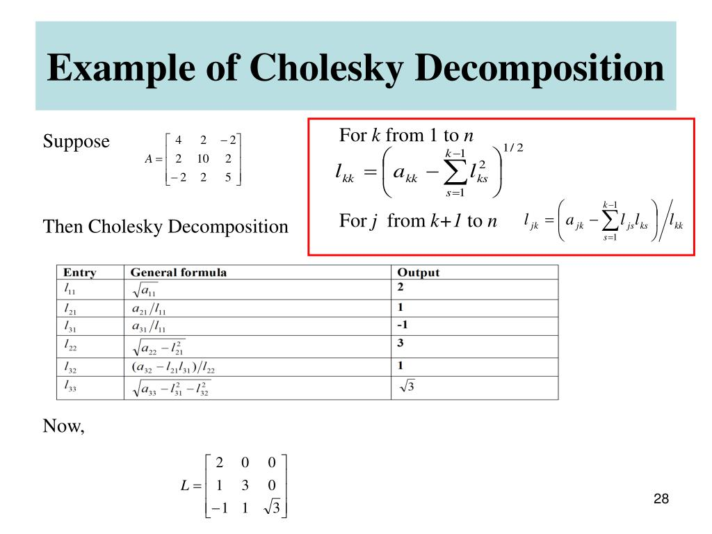 Example of Cholesky Decomposition
