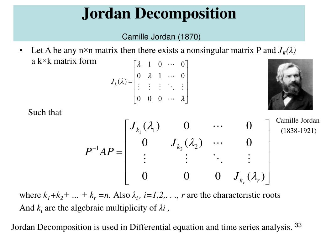 Jordan Decomposition