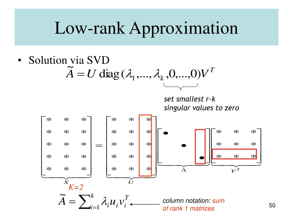 column notation: