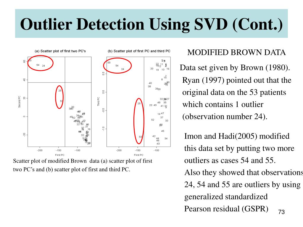 Outlier Detection Using SVD (Cont.)