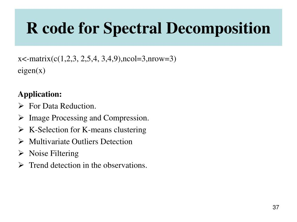 R code for Spectral Decomposition
