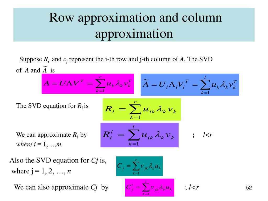 Row approximation and column approximation