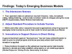 findings today s emerging business models