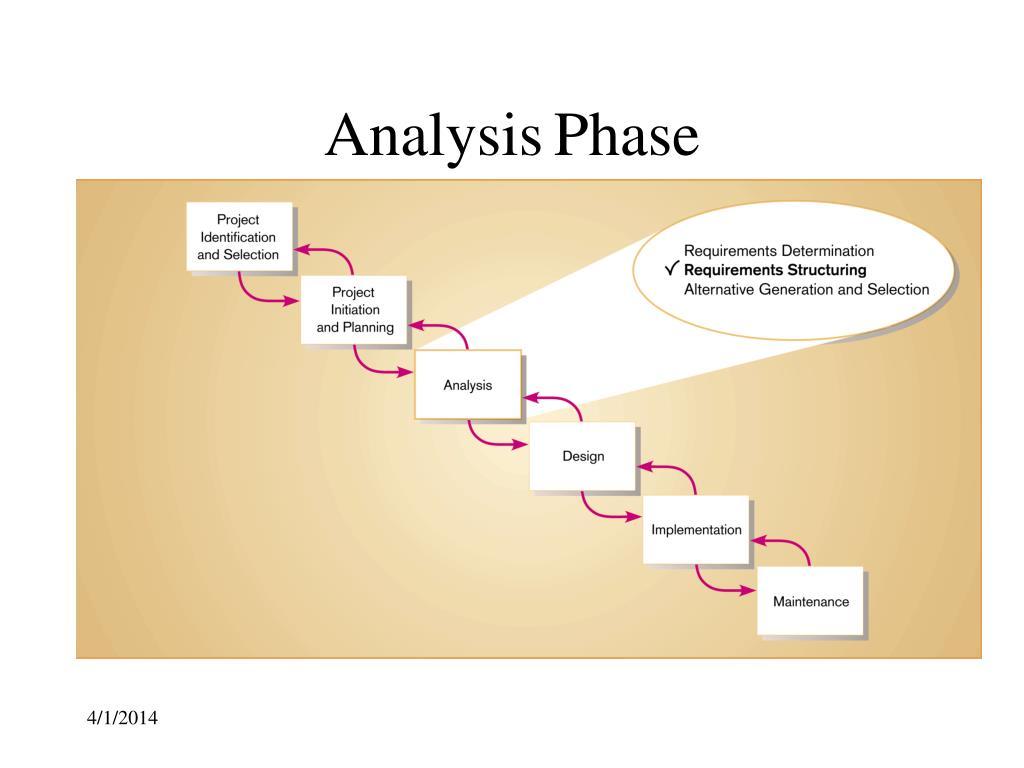PPT - MBI 630: Week 4 Process Modeling PowerPoint