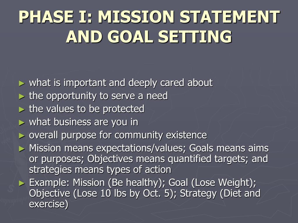 PHASE I: MISSION STATEMENT AND GOAL SETTING