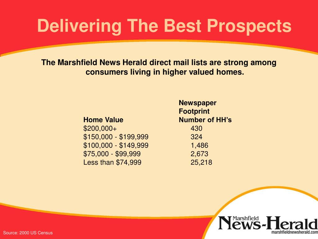 Delivering The Best Prospects
