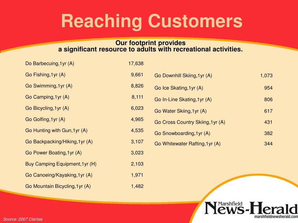Reaching Customers