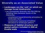 diversity as an associated value