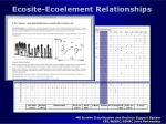 ecosite ecoelement relationships