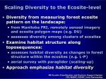 scaling diversity to the ecosite level