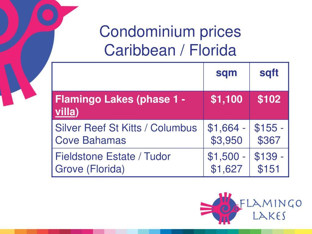 Condominium prices