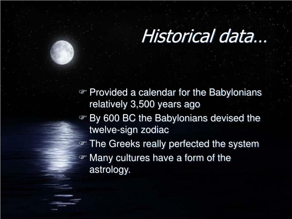 Historical data…