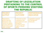 drafting of legislation pertaining to the control of sports persons visiting the republic