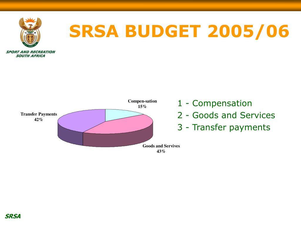 SRSA BUDGET 2005/06