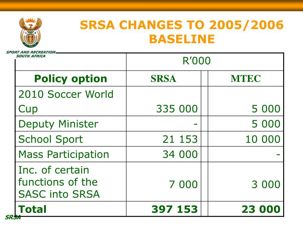 SRSA CHANGES TO 2005/2006 BASELINE