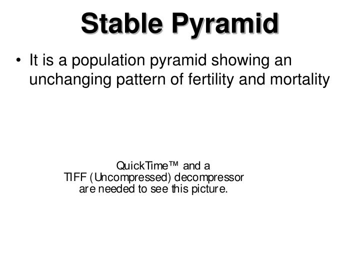 Stable Pyramid