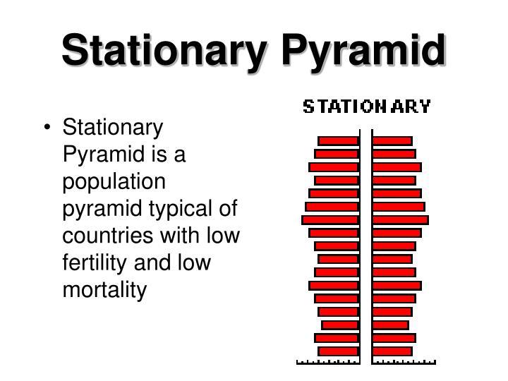 Stationary Pyramid