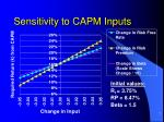sensitivity to capm inputs