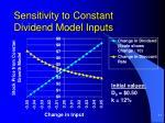 sensitivity to constant dividend model inputs