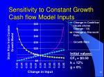 sensitivity to constant growth cash flow model inputs