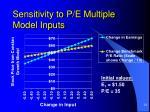 sensitivity to p e multiple model inputs