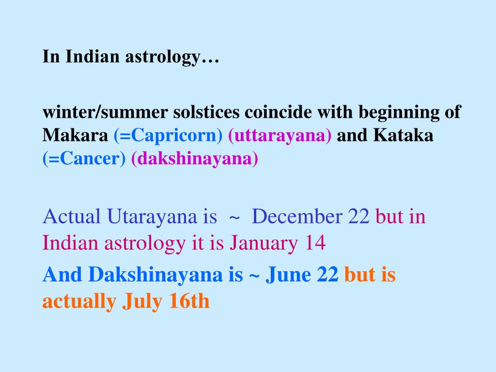 In Indian astrology…
