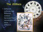the z odiacs