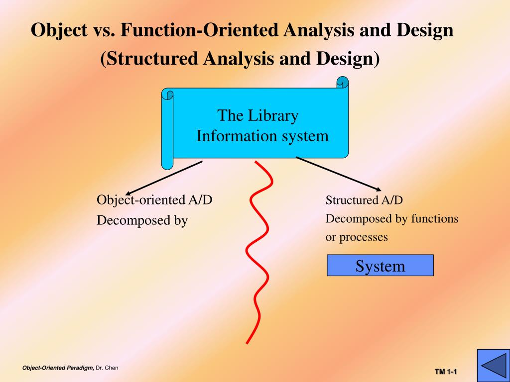 Ppt Object Vs Function Oriented Analysis And Design Structured Analysis And Design Powerpoint Presentation Id 633620
