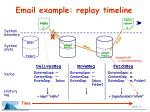 email example replay timeline