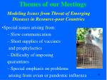 themes of our meetings5