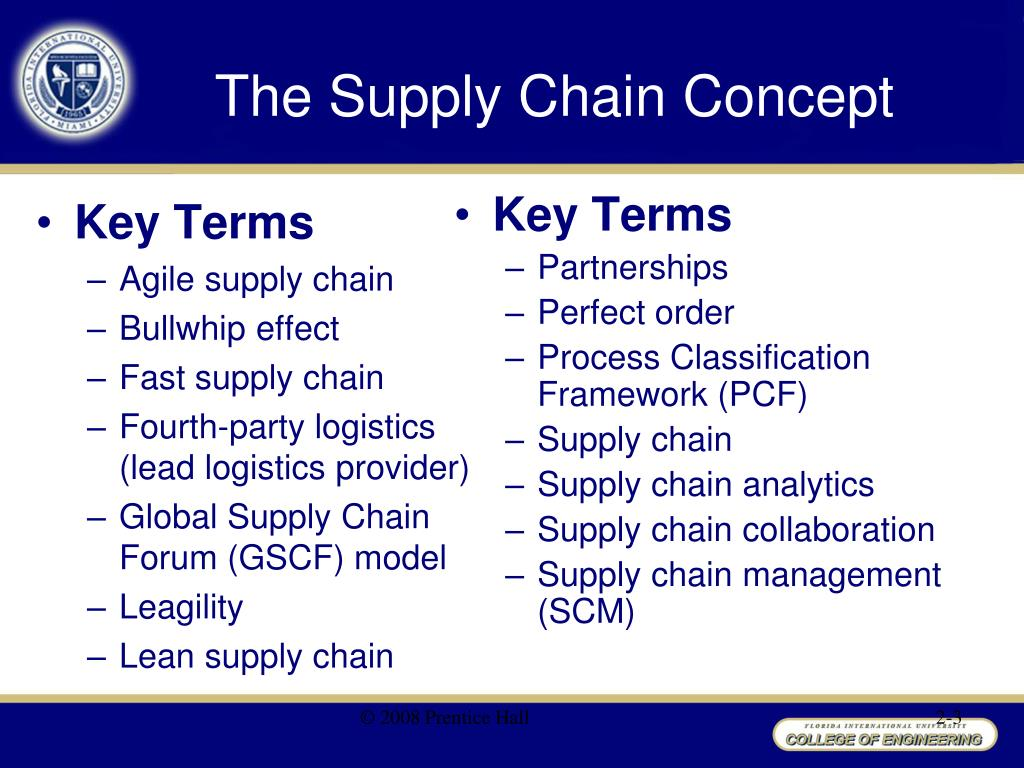 global supply chain forum gscf management The current global supply chain forum (gscf) model identifies ______ key  processes associated with supply chain management a five b six c seven d.