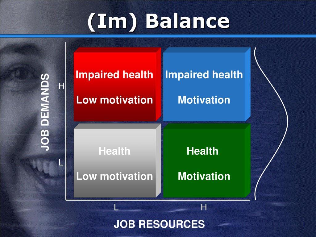 (Im) Balance