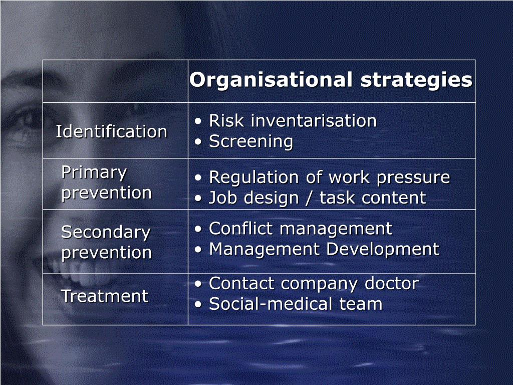 Organisational strategies