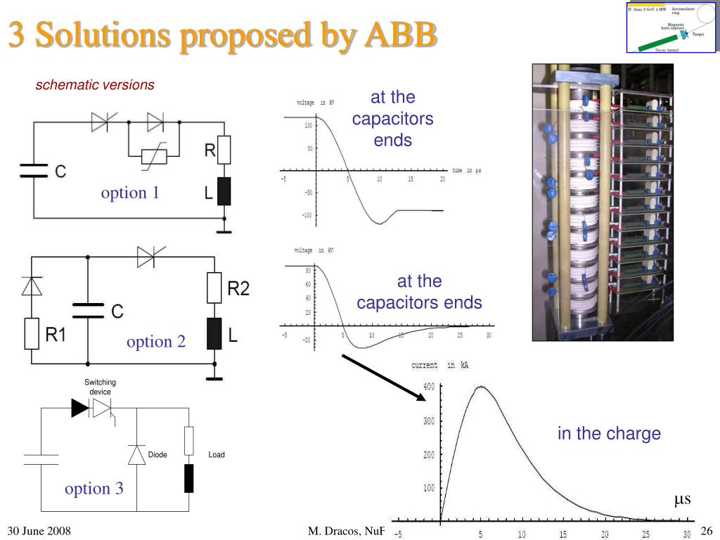 3 Solutions proposed by ABB