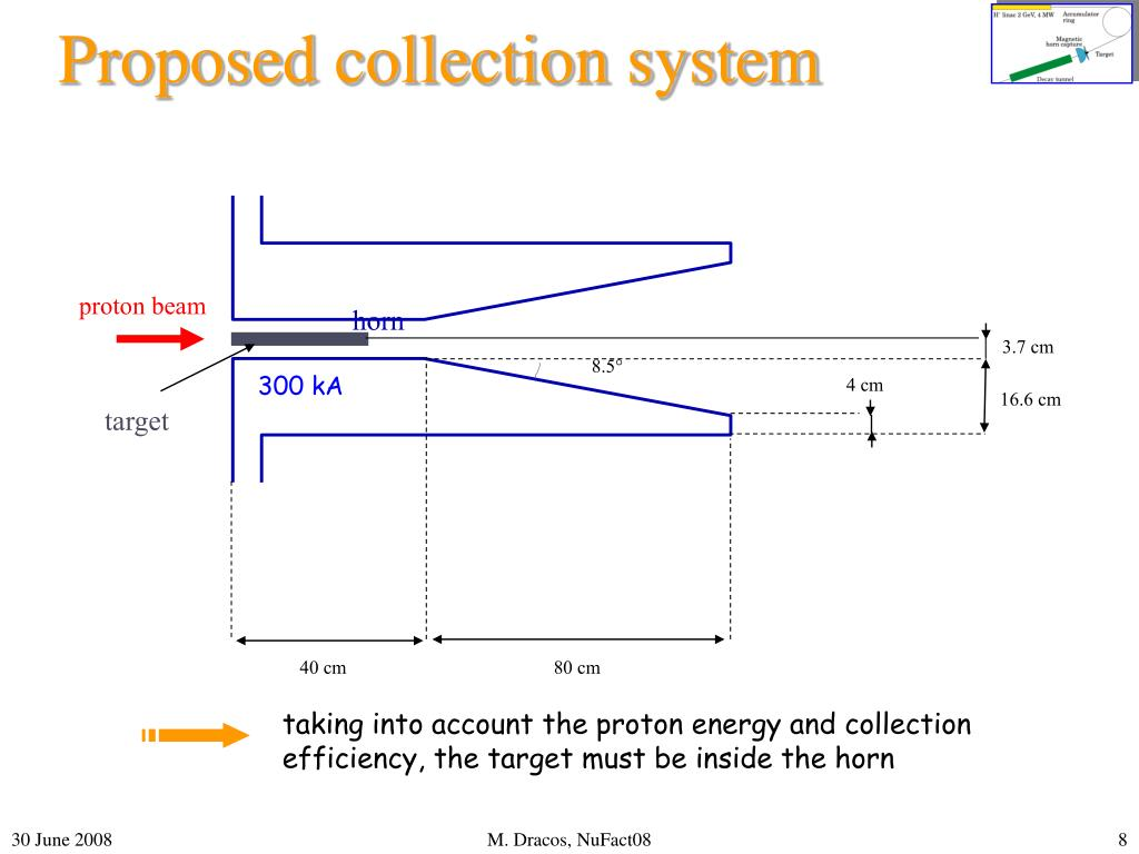 Proposed collection system