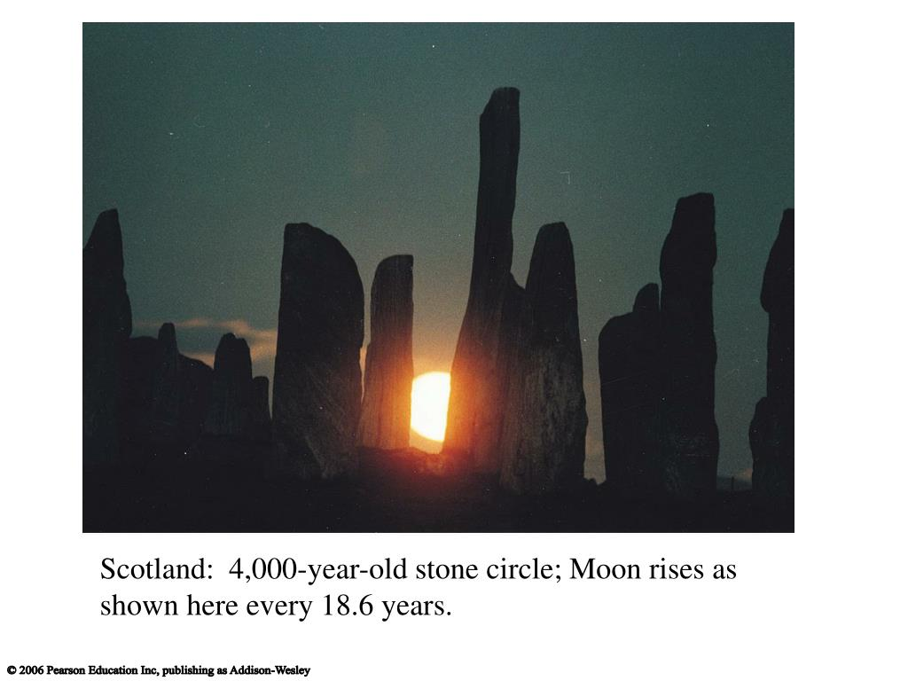 Scotland:  4,000-year-old stone circle; Moon rises as shown here every 18.6 years.