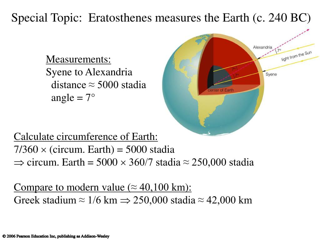 Special Topic:  Eratosthenes measures the Earth (c. 240 BC)