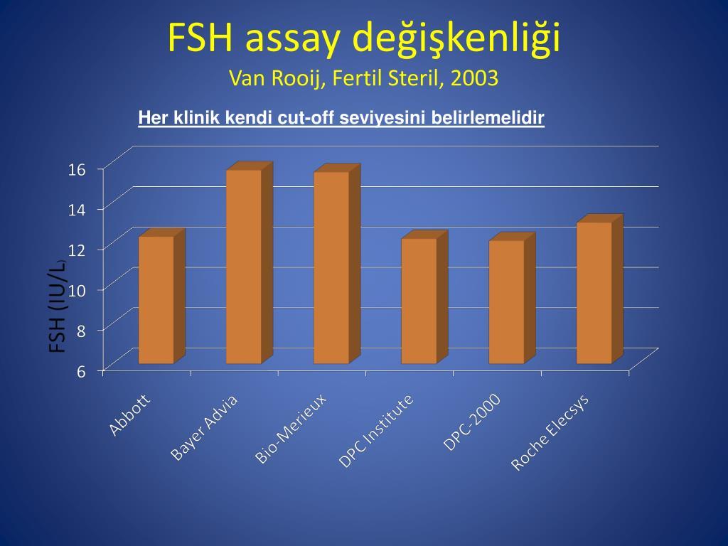 FSH assay değişkenliği