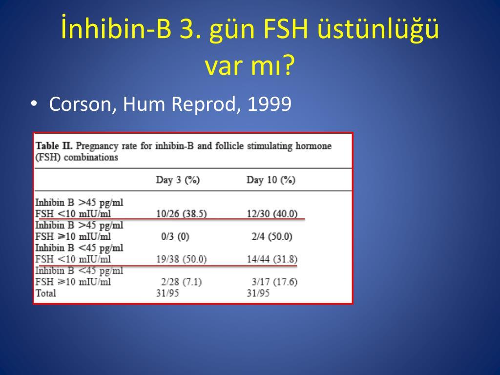 İnhibin-B 3. gün FSH üstünlüğü