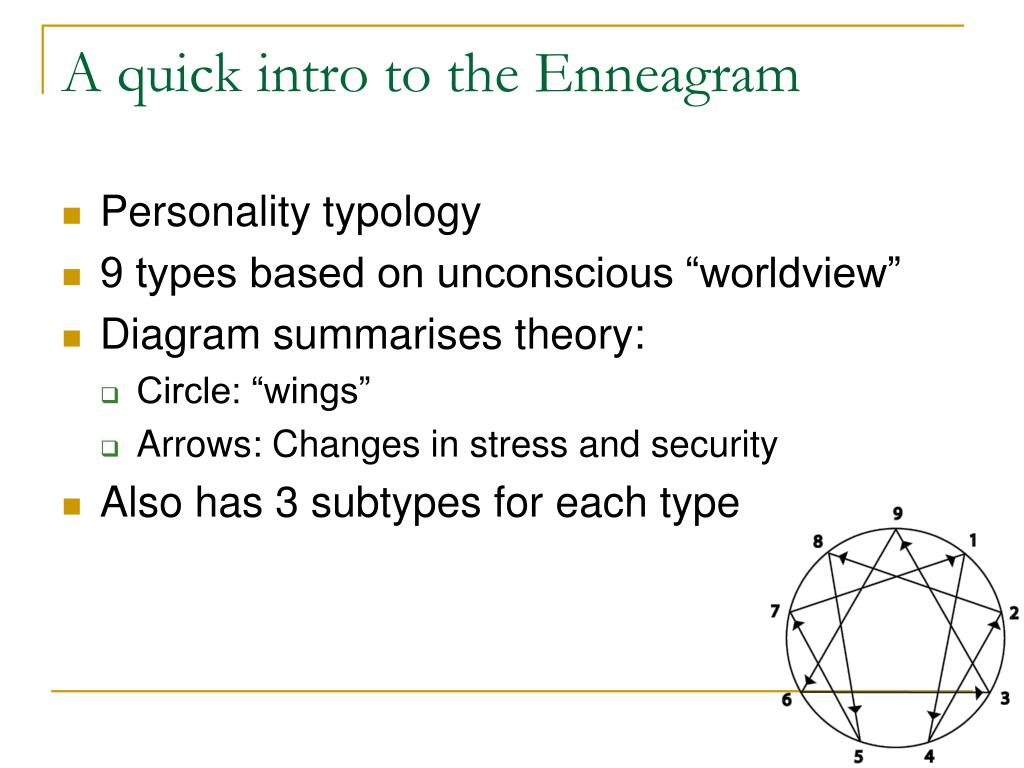 A quick intro to the Enneagram