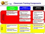 classroom training components