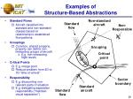 examples of structure based abstractions
