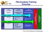 faa academy training overview