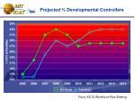 projected developmental controllers