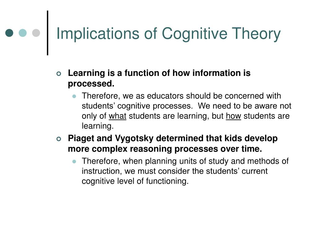Implications of Cognitive Theory