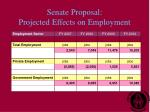 senate proposal projected effects on employment