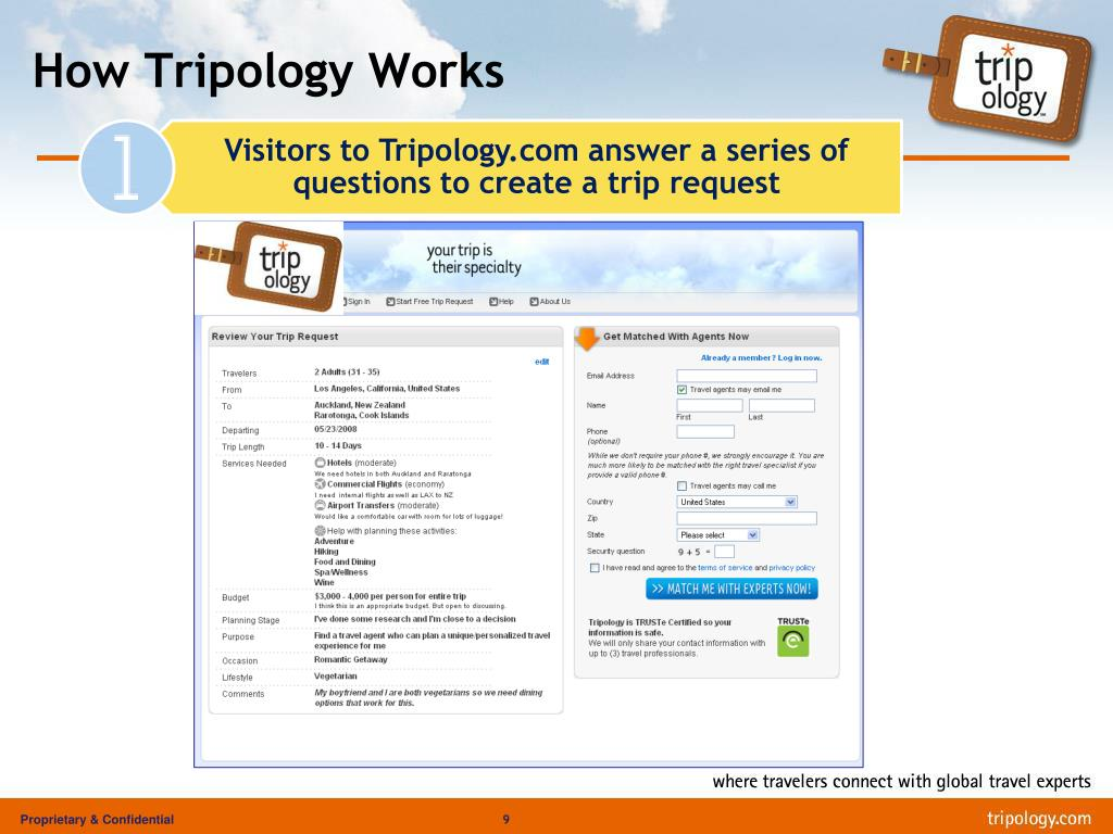 How Tripology Works